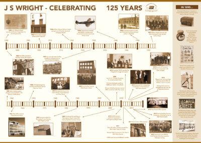 J S Wright - Celebrating 125 Years